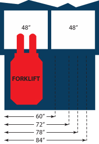 How to select Dock Board width