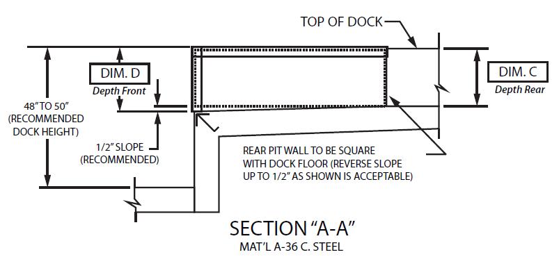 Dock Seal Depth